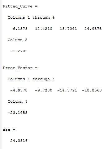 Parameter estimation Nelder Mead-sse-jpg