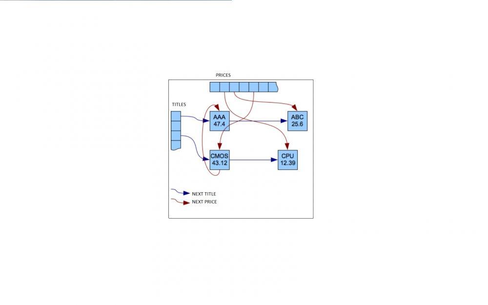 Segmentation fault!-hw4eng-jpg