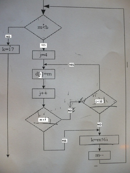 Help to figure out a loop-0ae18f0f2182fa64-jpg