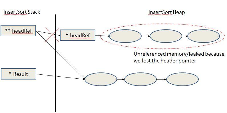 Name:  Memory Diagram of possible leak.JPG Views: 181 Size:  40.6 KB
