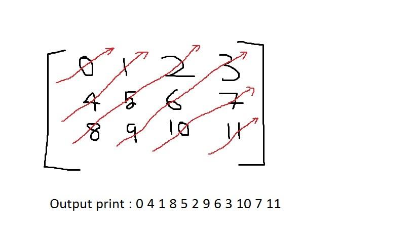 Print the matrix in diagonal order - C program-matrix_print-jpg