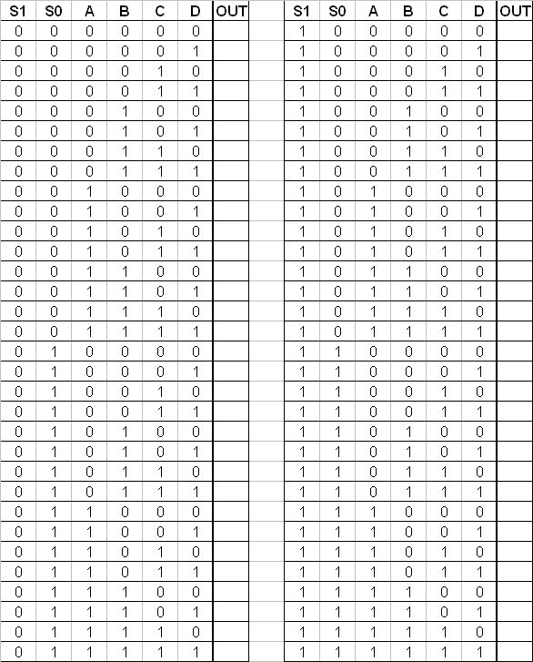 Generate Possible Combination Of 6 Bit Binary Number Output Jpg
