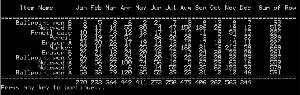 Name:  tableProgram.PNG Views: 405 Size:  28.6 KB