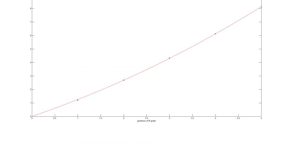 this self contained program-graph-jpg