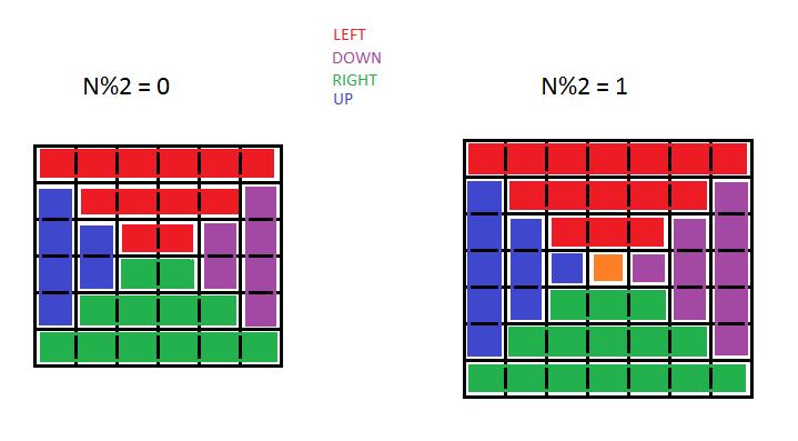 Help - Walk in a bidimensional array-caracol2-png
