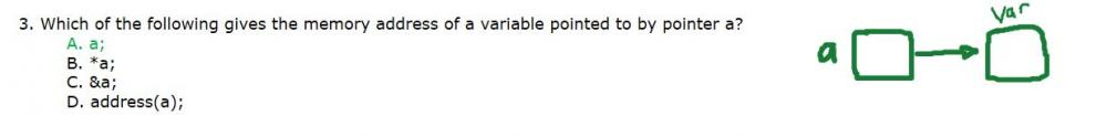 Unsure of this Quiz Question on Pointers Created by Alex-quzi-jpg