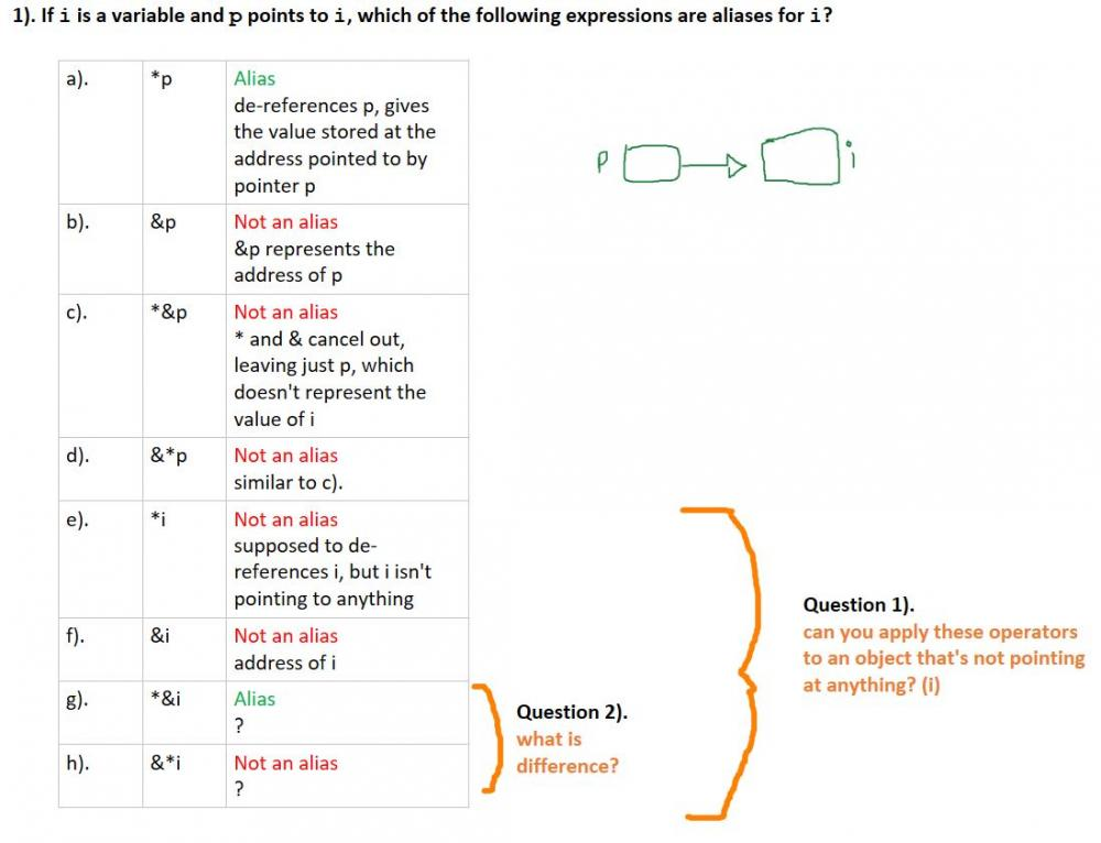 A couple questions on Pointer Assignment-1-jpg