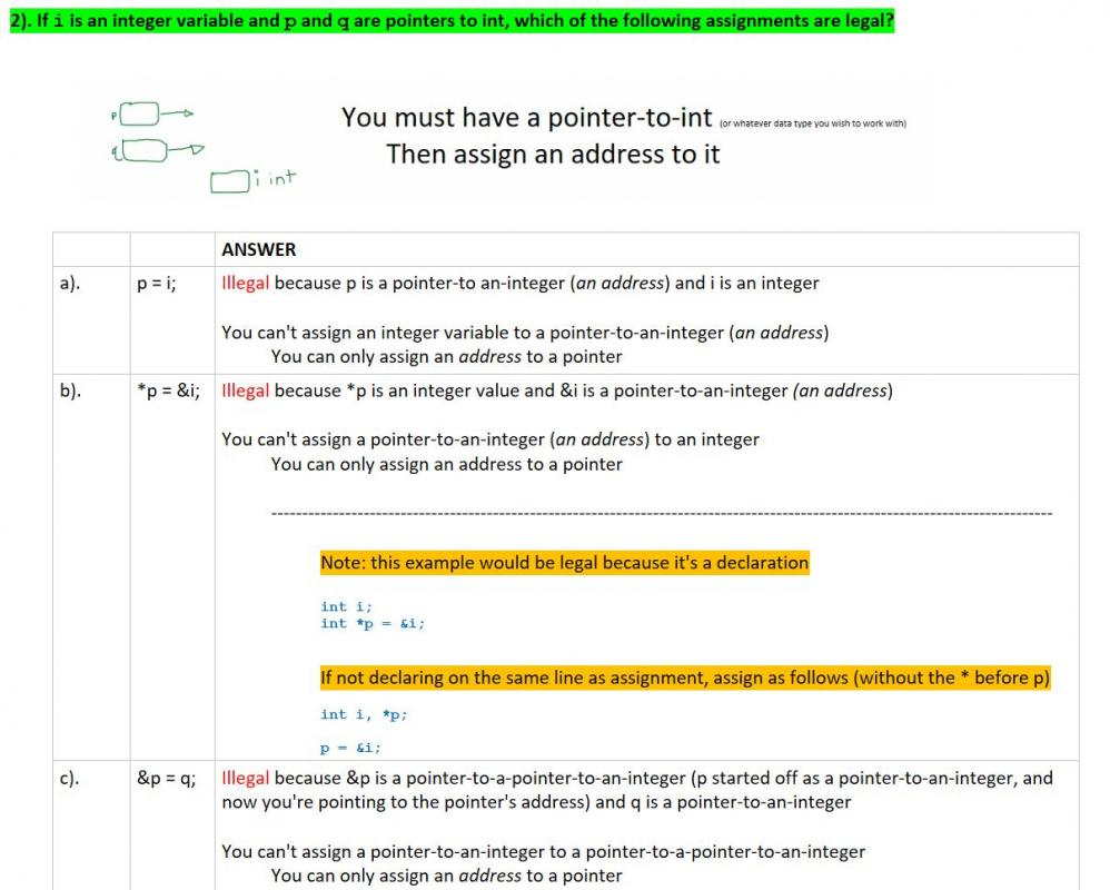 A couple questions on Pointer Assignment-2-jpg