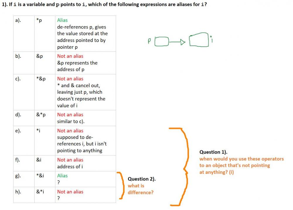 A couple questions on Pointer Assignment-222-jpg