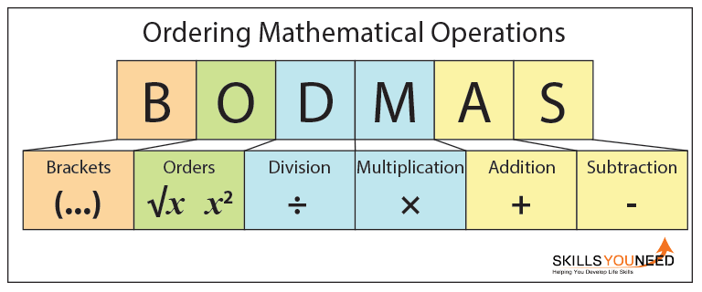 C program :Calculation-bodmas-png