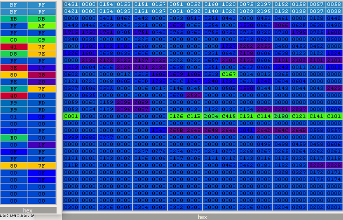 32 Byte Hex Converted To 2 byte??-table-png