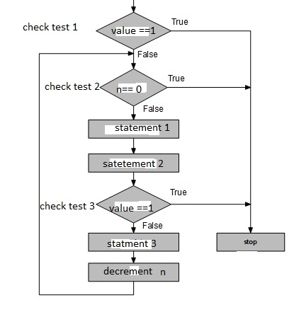 struggling to implement function-bottom-jpg