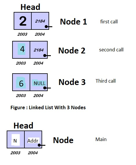 linked list data structure-linked-list-node-jpg