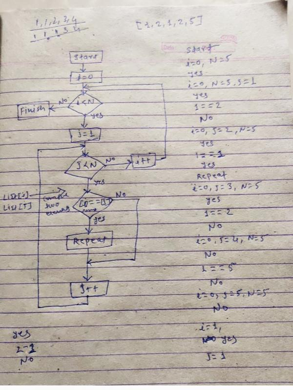 how to compare element of array with other element-img_20200803_165037-jpg