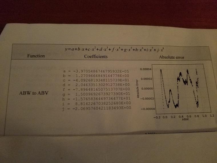Pointer help-abw2abv-jpg