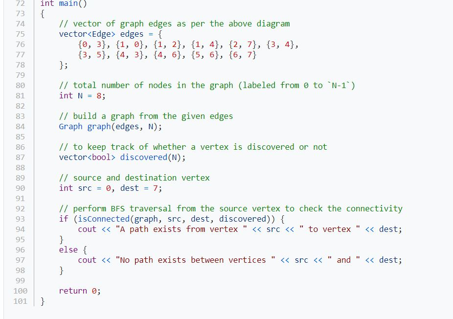 Graph data structure-3-jpg