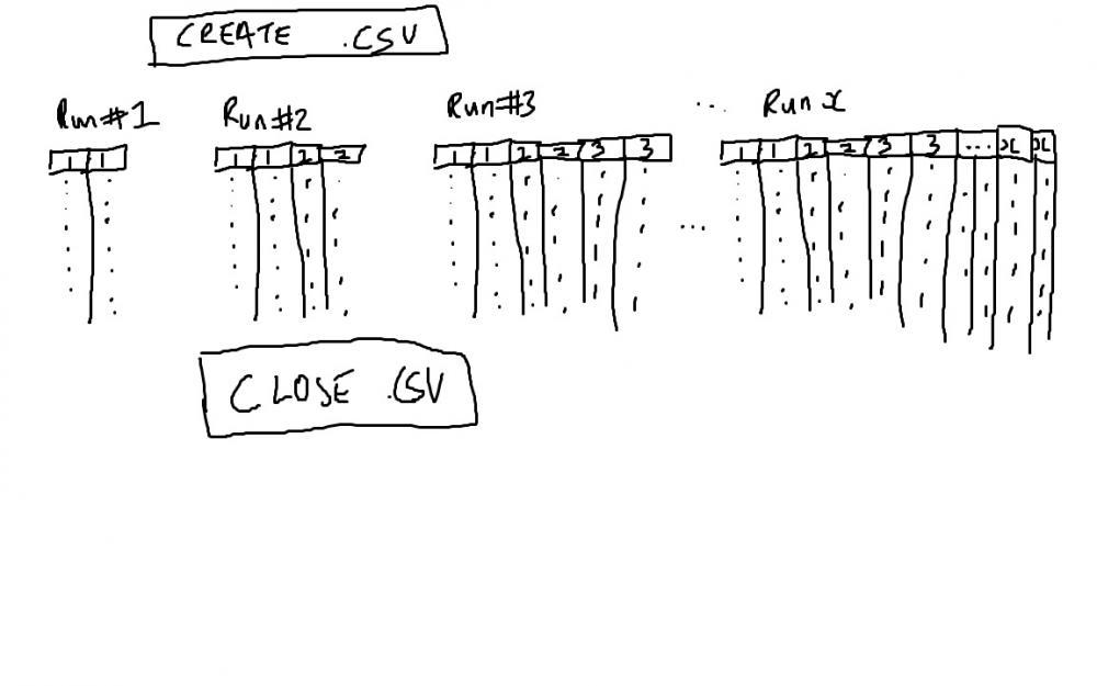 Navigating Columns and Rows of a CSV file-csv-data-jpg