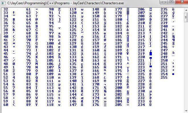 Top bit set character output-output-jpg