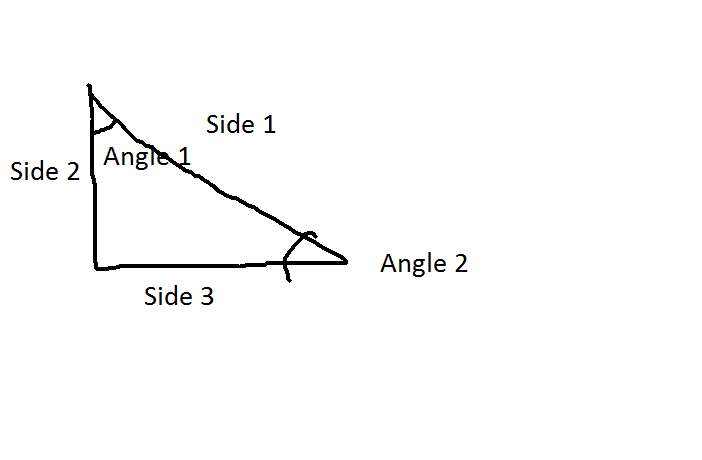 """Small program using """"if"""" and some variables assistance.-triangle-png"""