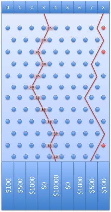 Plinko Board Program-plinko-jpg