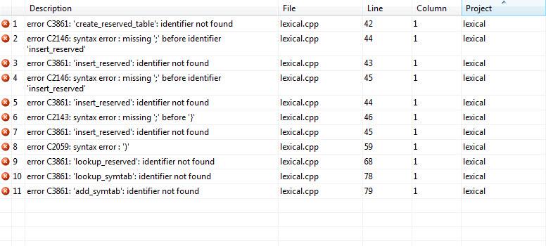 lexical analyzer code error-17-03-2013-8-45-12-pm-jpg