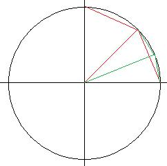 Area of Circle Without Pi-circle-jpg