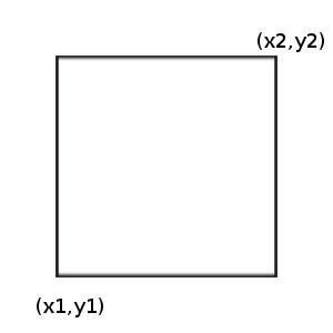 Algorithm Help-pchbp-jpg