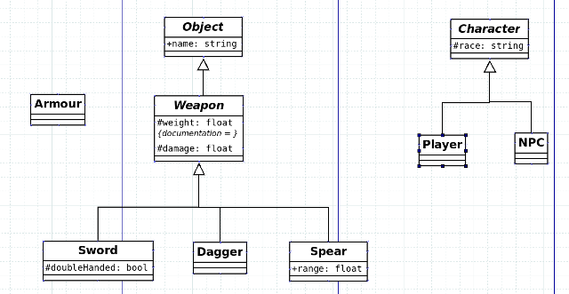 My first steps in objective oriented programming. Why/How to overload a function?-uml1-png