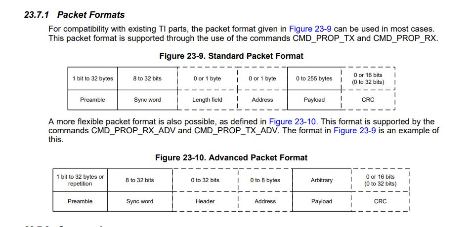 Networking and communication interface-format-jpg