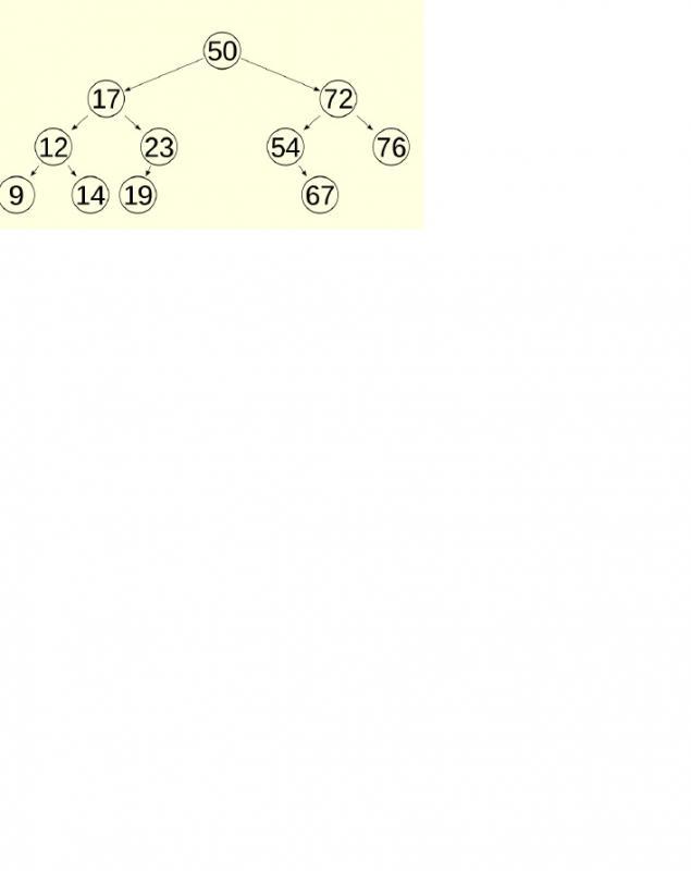 Inorder of BT.-avltreef-1-jpg