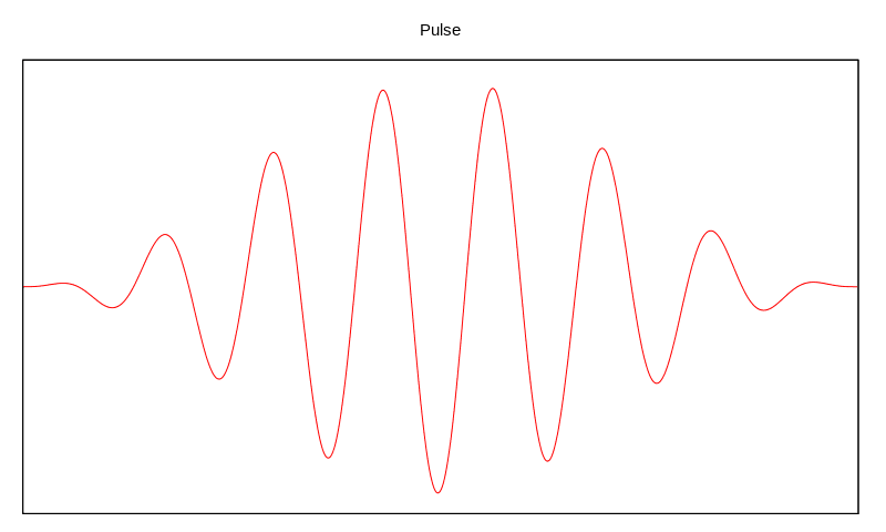 A question about handling Fourier transform results-pulse-input-png