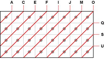 POSIX C Programming sub-board?-diagonal-png