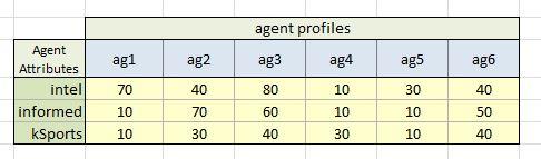 Swarm intelligence-table-jpg