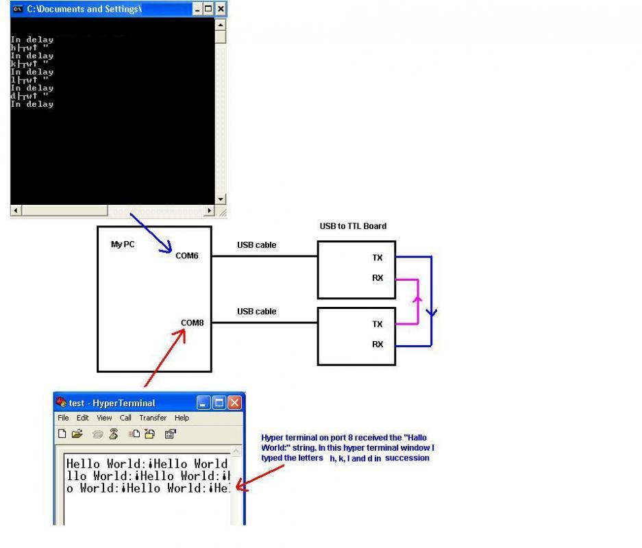 Commands to send and receive data via USB port-serial-usb-command-jpg