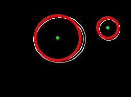 How to find the coordinates of a point w.r.t another point on an image using OpenCV-circle1-jpg