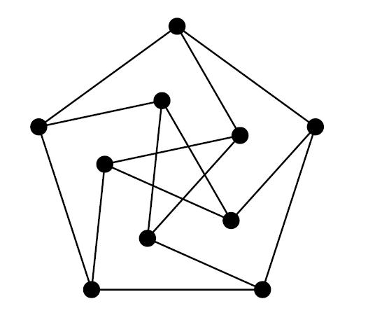 Graph χ(G), ω(G) and g(G)-g-png