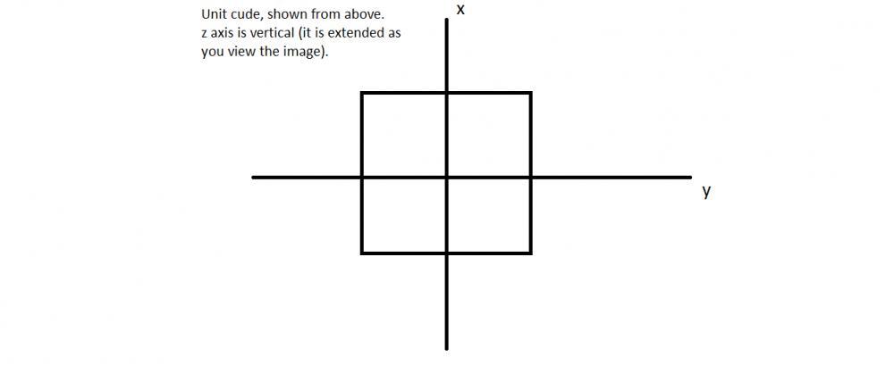 Quadtrees-unitcube-jpg