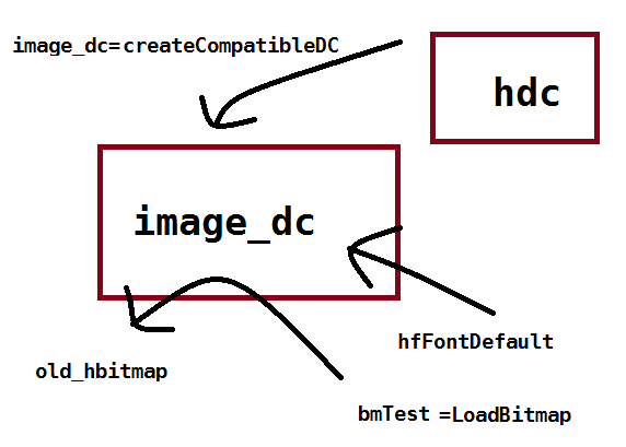 Creating and delete DeivceContext and bitmaps-bitmap2-png